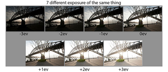 Free HDR Tutorial